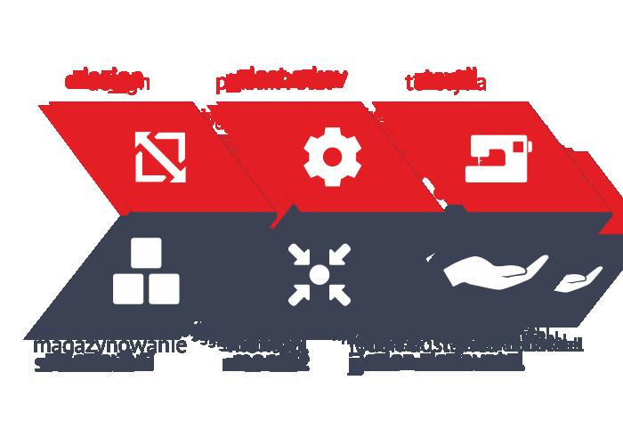igopak_nowe_logo_pl-700x500