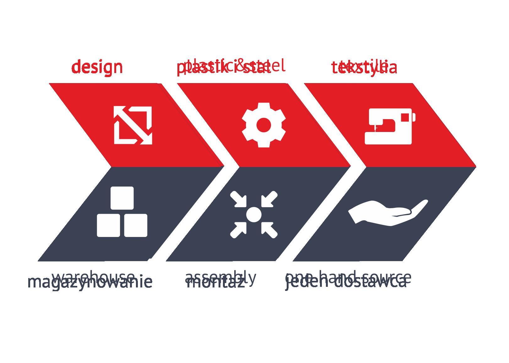 igopak_nowe_logo_pl